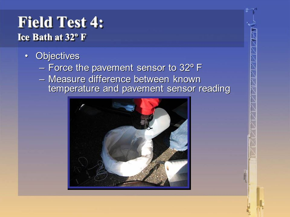 Field Test 4: Ice Bath at 32º F Objectives –Force the pavement sensor to 32º F –Measure difference between known temperature and pavement sensor readi