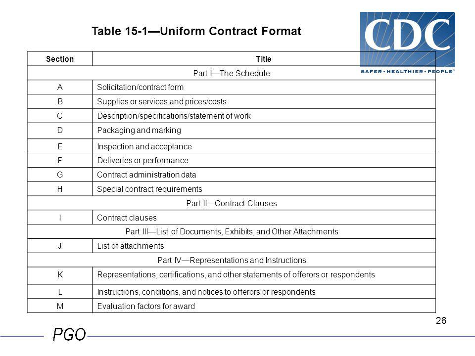 25 15.204-1 Uniform contract format. (a) Contracting officers shall prepare solicitations and resulting contracts using the uniform contract format ou