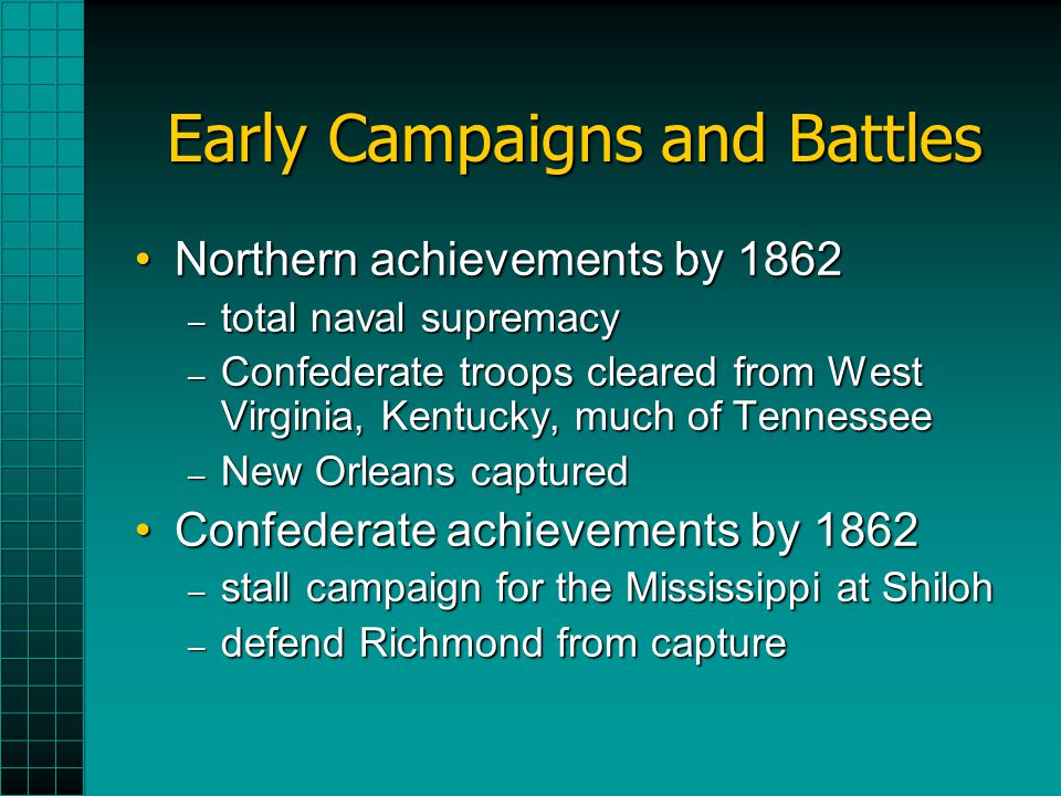 Early Campaigns and Battles Northern achievements by 1862Northern achievements by 1862 – total naval supremacy – Confederate troops cleared from West