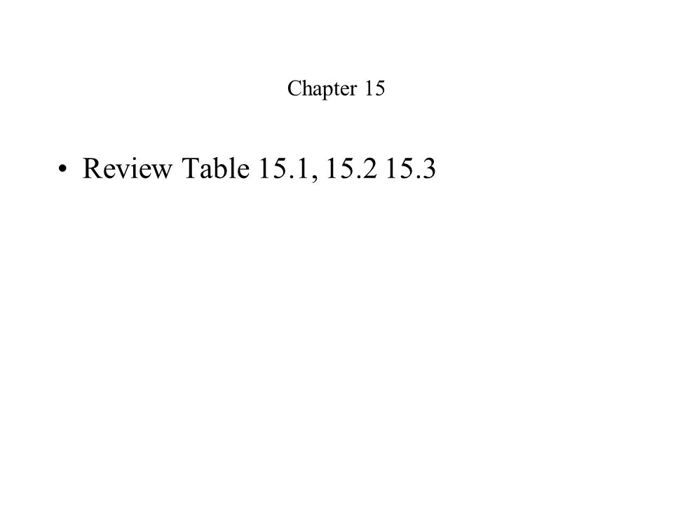 Chapter 15 Review Table 15.1, 15.2 15.3