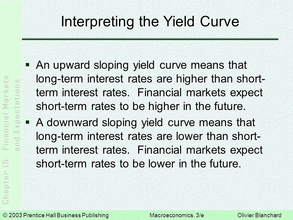 © 2003 Prentice Hall Business PublishingMacroeconomics, 3/e Olivier Blanchard Interpreting the Yield Curve  An upward sloping yield curve means that