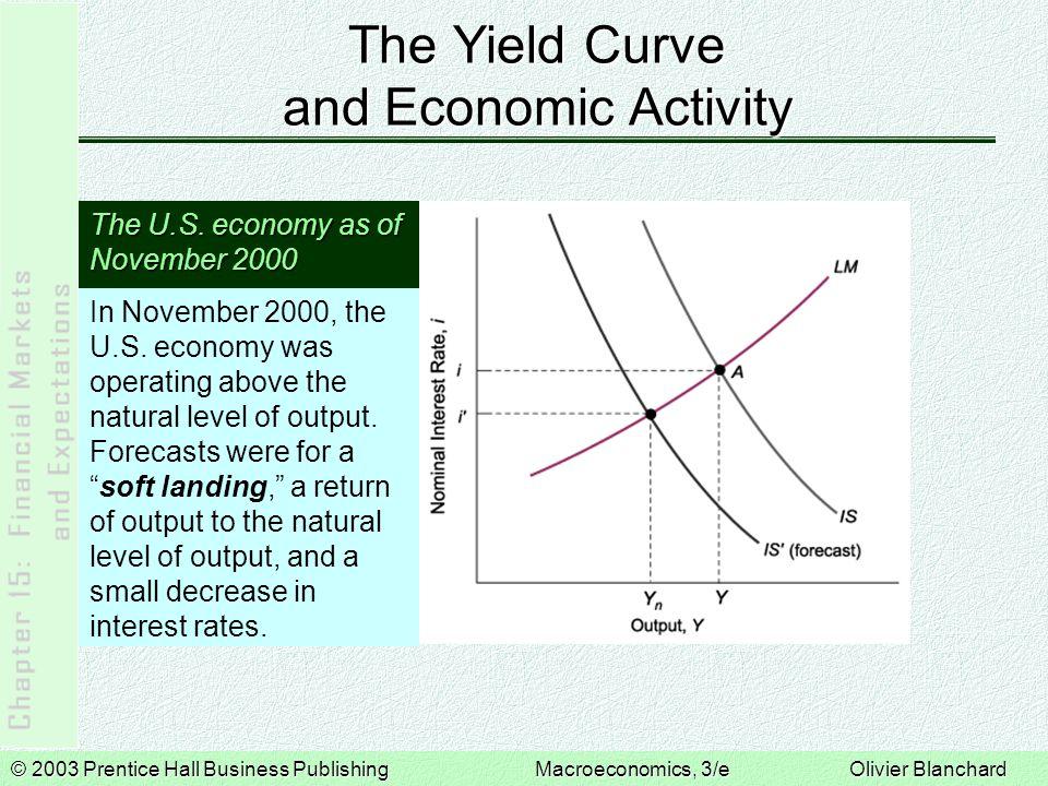 © 2003 Prentice Hall Business PublishingMacroeconomics, 3/e Olivier Blanchard The Yield Curve and Economic Activity The U.S. economy as of November 20