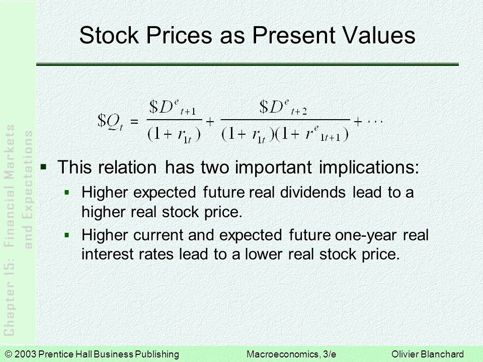 © 2003 Prentice Hall Business PublishingMacroeconomics, 3/e Olivier Blanchard Stock Prices as Present Values  This relation has two important implica