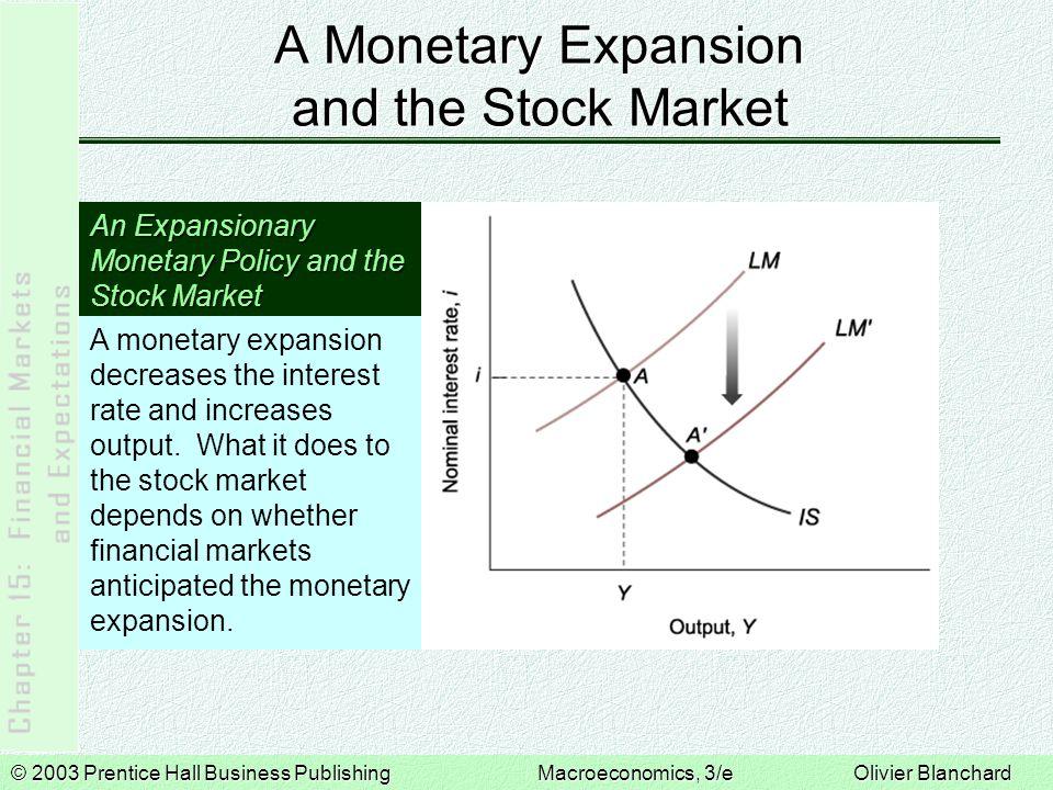 © 2003 Prentice Hall Business PublishingMacroeconomics, 3/e Olivier Blanchard A Monetary Expansion and the Stock Market An Expansionary Monetary Polic