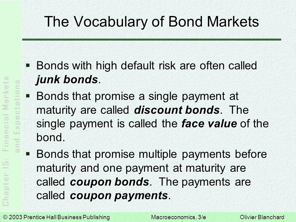 © 2003 Prentice Hall Business PublishingMacroeconomics, 3/e Olivier Blanchard The Vocabulary of Bond Markets  Bonds with high default risk are often called junk bonds.