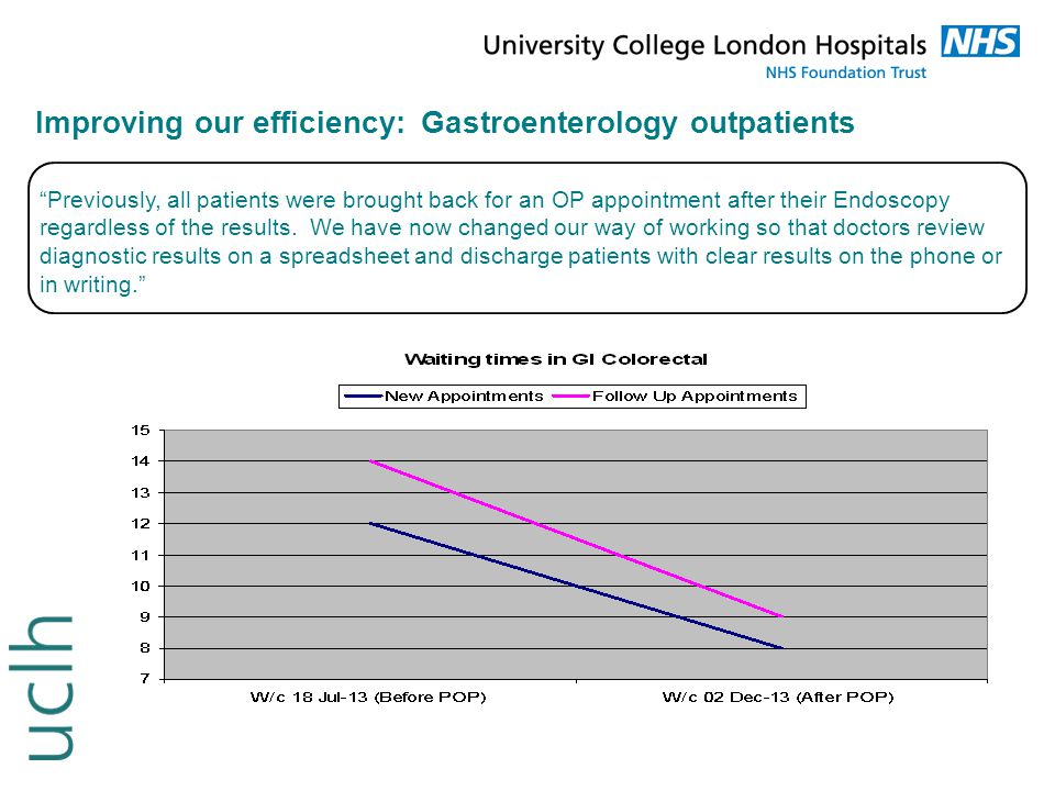 """""""Previously, all patients were brought back for an OP appointment after their Endoscopy regardless of the results. We have now changed our way of work"""