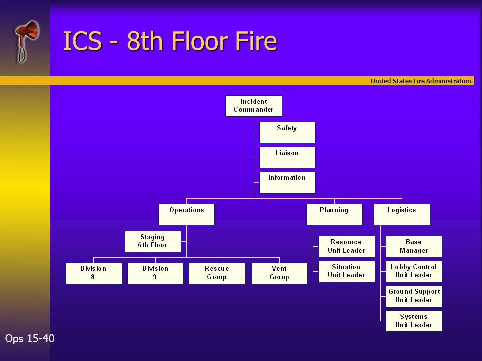 United States Fire Administration Ops 15-40 ICS - 8th Floor Fire