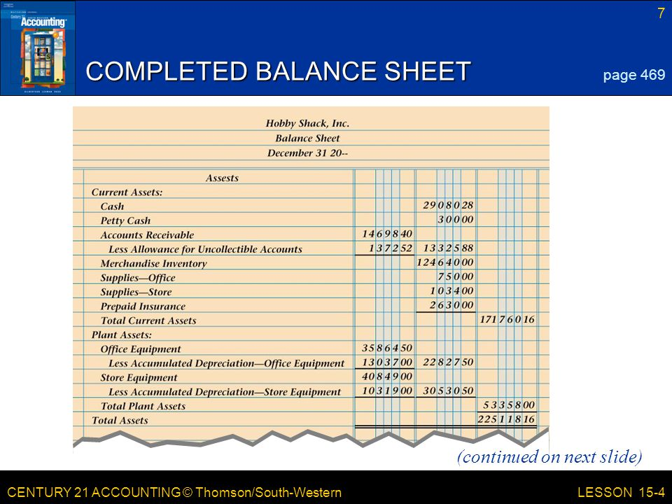 CENTURY 21 ACCOUNTING © Thomson/South-Western 7 LESSON 15-4 COMPLETED BALANCE SHEET page 469 (continued on next slide)