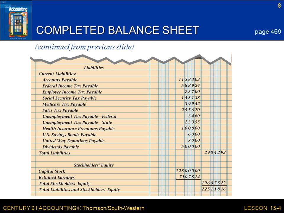 CENTURY 21 ACCOUNTING © Thomson/South-Western 8 LESSON 15-4 COMPLETED BALANCE SHEET page 469 (continued from previous slide)