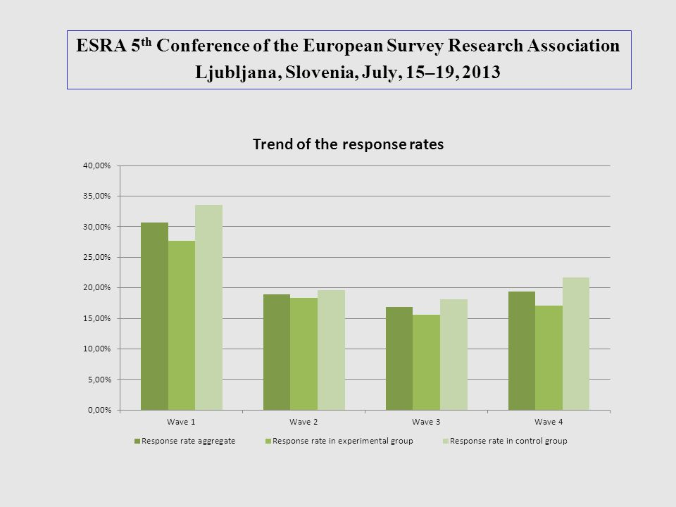 ESRA 5 th Conference of the European Survey Research Association Ljubljana, Slovenia, July, 15–19, 2013