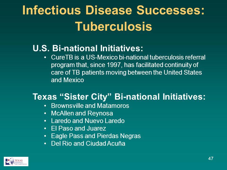 Infectious Disease Successes: Tuberculosis U.S.