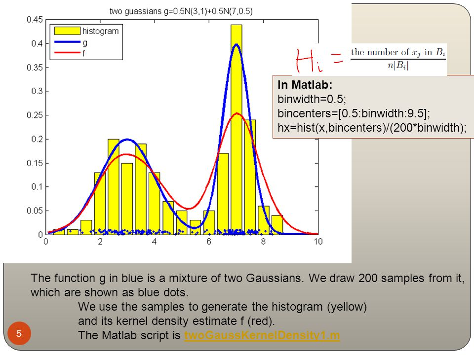 Choice of the bin width 6 Consider a histogram with bins of equal width.