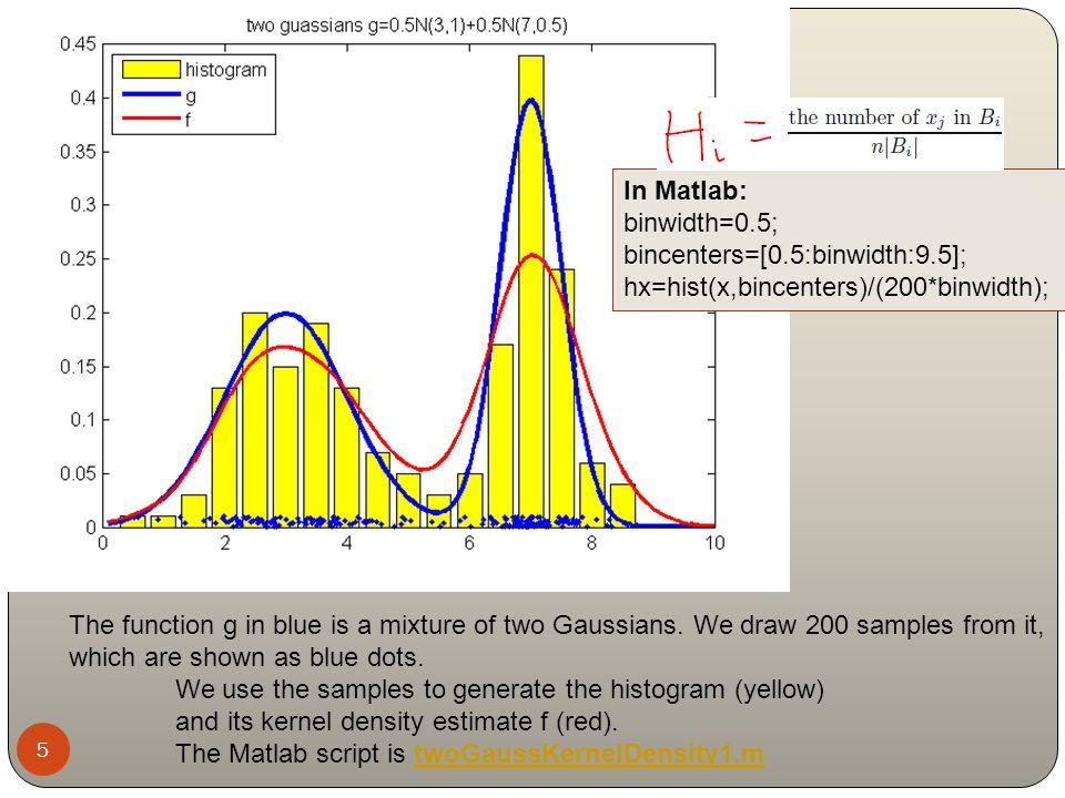 Relation between histogram and empirical cdf 15.11.