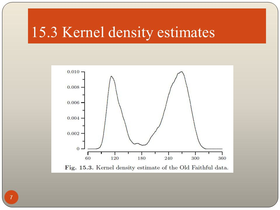 A kernel K is a function K:R  R and a kernel K typically satisfies the following conditions. 8