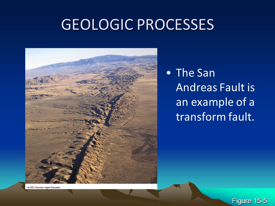 GEOLOGIC PROCESSES The San Andreas Fault is an example of a transform fault. Figure 15-5