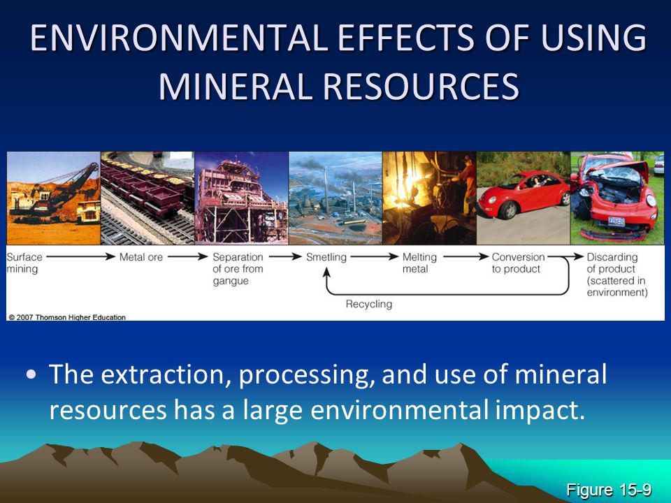 ENVIRONMENTAL EFFECTS OF USING MINERAL RESOURCES The extraction, processing, and use of mineral resources has a large environmental impact. Figure 15-