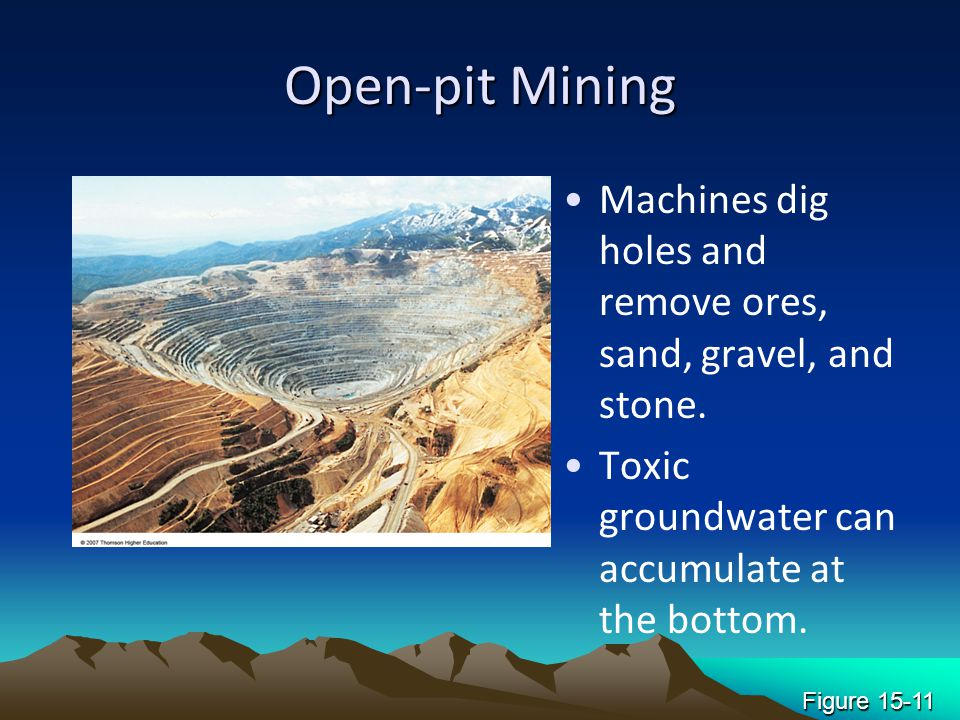 Open-pit Mining Machines dig holes and remove ores, sand, gravel, and stone. Toxic groundwater can accumulate at the bottom. Figure 15-11
