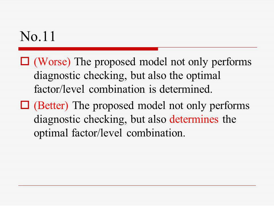 No.11  (Worse) The proposed model not only performs diagnostic checking, but also the optimal factor/level combination is determined.