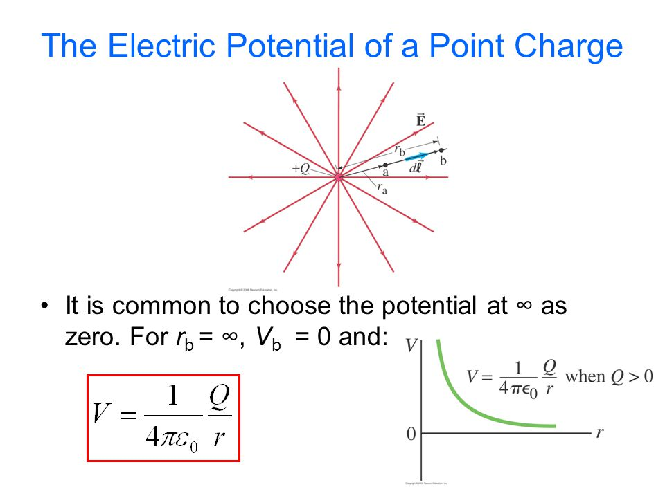 The Electric Potential of a Point Charge It is common to choose the potential at ∞ as zero.