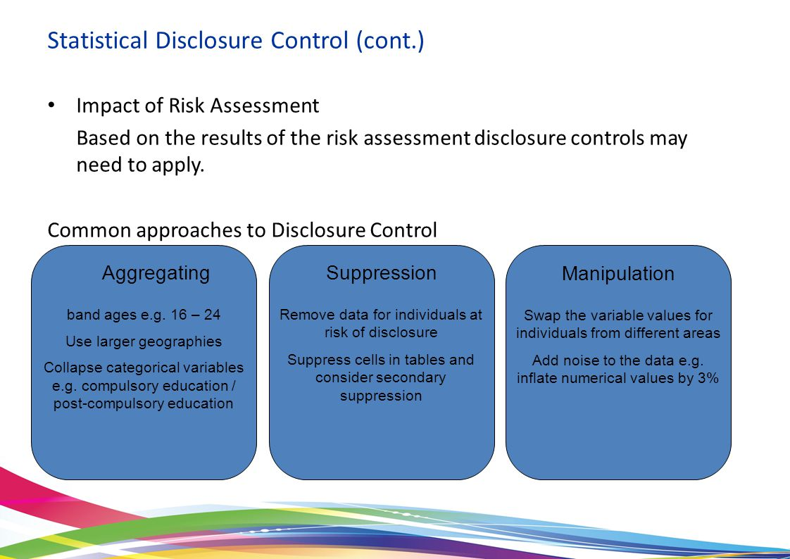 Statistical Disclosure Control (cont.) Impact of Risk Assessment Based on the results of the risk assessment disclosure controls may need to apply.