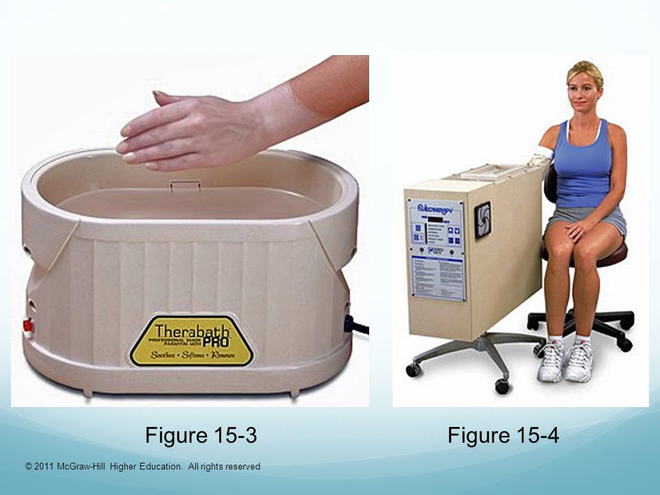 Figure 15-3 Figure 15-4