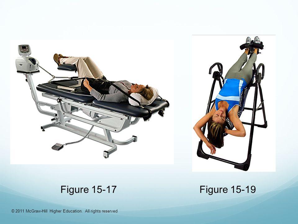 Figure 15-17 Figure 15-19