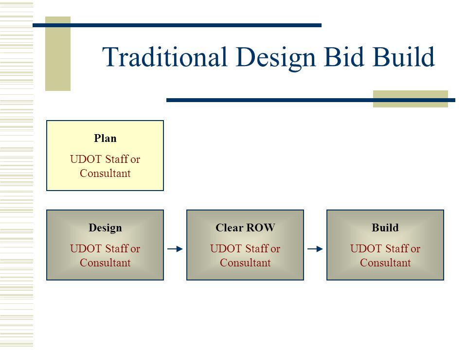 Traditional Design Bid Build Plan UDOT Staff or Consultant Clear ROW UDOT Staff or Consultant Design UDOT Staff or Consultant Build UDOT Staff or Consultant