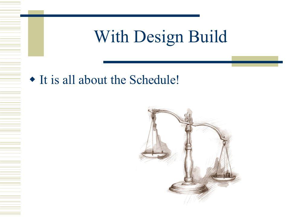 DESIGN BUILD ROUND TABLE DISCUSSION