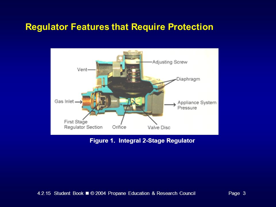 4.2.15 Student Book © 2004 Propane Education & Research CouncilPage 3 Regulator Features that Require Protection Figure 1. Integral 2-Stage Regulator