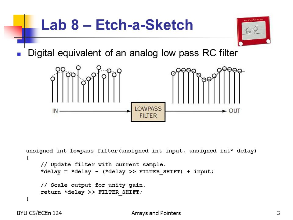 BYU CS/ECEn 124Arrays and Pointers4 Lab 8 – Etch-a-Sketch Digital equivalent of an analog low pass RC filter 1514131211109876543210 Output delay_element += Input – (delay_element >> 4))