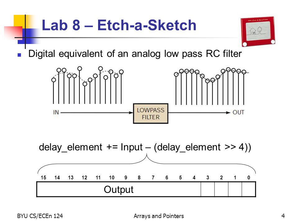 BYU CS/ECEn 124Arrays and Pointers5 Lab 8 – Etch-a-Sketch #define FILTER_SHIFT 3// Parameter K // initial lowpass filter delay values oldx = ADC_read(LEFT_POT); oldy = ADC_read(RIGHT_POT); pot1_delay = (oldx > FILTER_SHIFT);; pot2_delay = (oldy > FILTER_SHIFT);; while(1) { // pass through low-pass filter x = lowpass_filter(ADC_read(LEFT_POT), &pot1_delay); y = lowpass_filter(ADC_read(RIGHT_POT), &pot2_delay); } unsigned int lowpass_filter(unsigned int input, unsigned int* delay) { // Update filter with current sample.