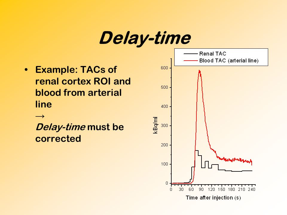 Delay-time Example: Renal cortex ROI TAC and PET count-rate curve → Count-rate or head curve must not be used in delay-time fitting in renal studies