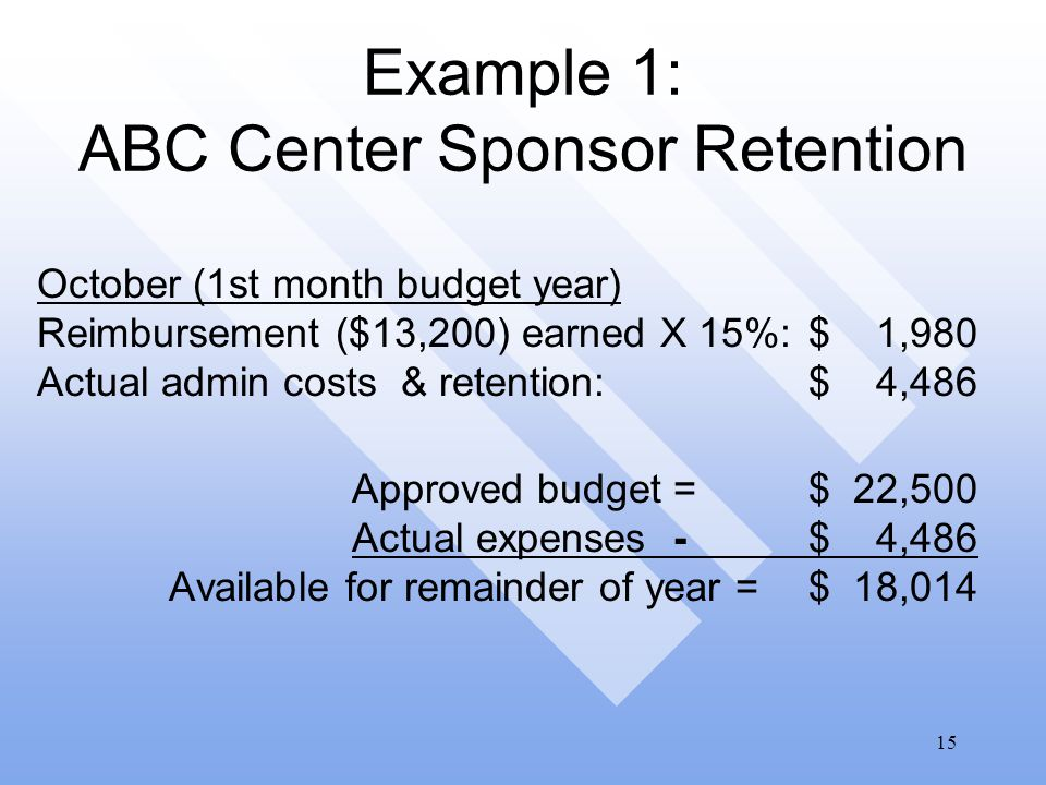 15 Example 1: ABC Center Sponsor Retention October (1st month budget year) Reimbursement ($13,200) earned X 15%:$ 1,980 Actual admin costs & retention:$ 4,486 Approved budget =$ 22,500 Actual expenses -$ 4,486 Available for remainder of year = $ 18,014