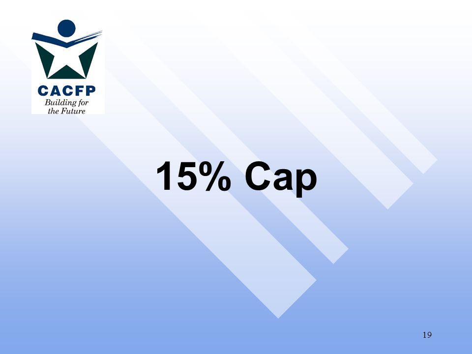 19 15% Cap