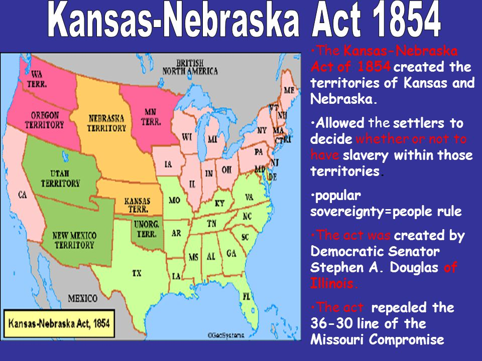The Kansas-Nebraska Act of 1854 created the territories of Kansas and Nebraska. Allowed the settlers to decide whether or not to have slavery within t