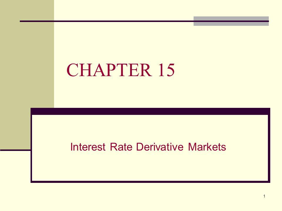 1 CHAPTER 15 Interest Rate Derivative Markets