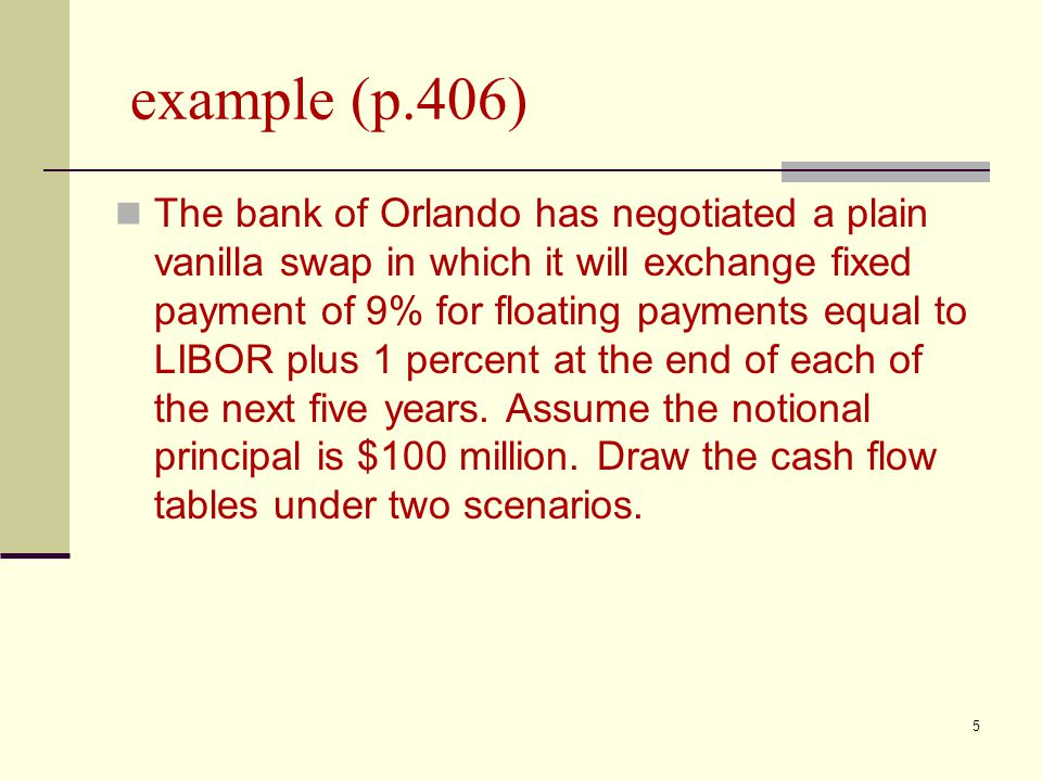 Exhibit 15.4 Possible Effects of a Plain Vanilla Swap Agreement (Fixed Rate of 9 Percent in Exchange for Floating Rate of LIBOR + 1 Percent) Scenario I