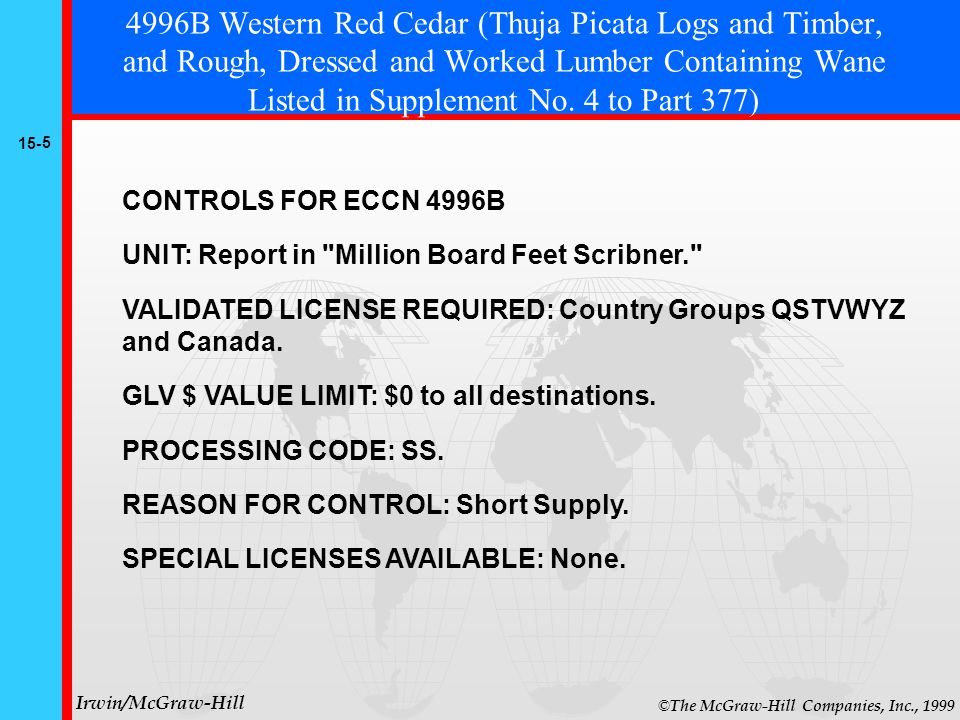 15- 5 © The McGraw-Hill Companies, Inc., 1999 Irwin/McGraw-Hill 4996B Western Red Cedar (Thuja Picata Logs and Timber, and Rough, Dressed and Worked Lumber Containing Wane Listed in Supplement No.