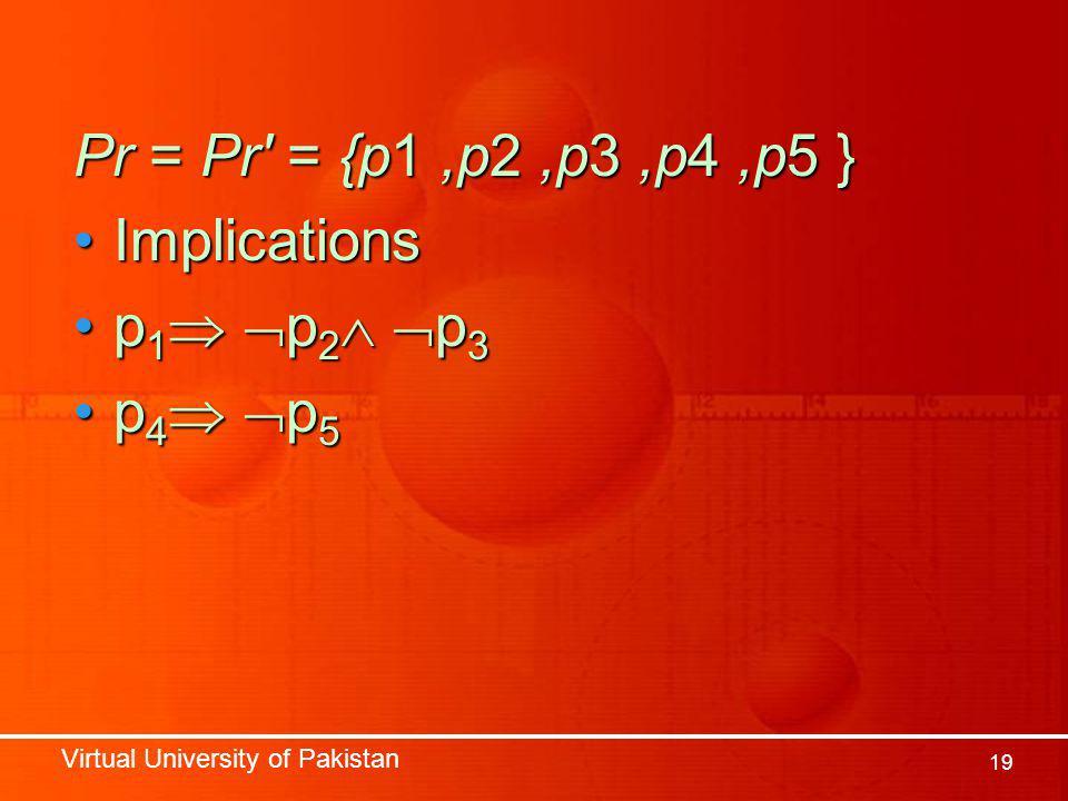 Virtual University of Pakistan 19 Pr = Pr = {p1,p2,p3,p4,p5 } ImplicationsImplications p 1   p 2   p 3p 1   p 2   p 3 p 4   p 5p 4   p 5