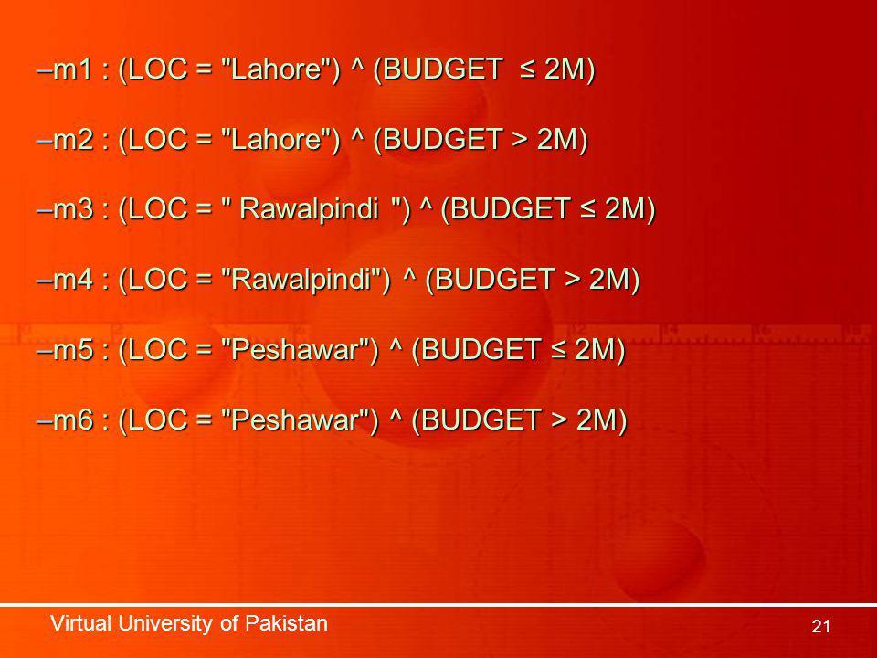 Virtual University of Pakistan 21 –m1 : (LOC = Lahore ) ^ (BUDGET ≤ 2M) –m2 : (LOC = Lahore ) ^ (BUDGET > 2M) –m3 : (LOC = Rawalpindi ) ^ (BUDGET ≤ 2M) –m4 : (LOC = Rawalpindi ) ^ (BUDGET > 2M) –m5 : (LOC = Peshawar ) ^ (BUDGET ≤ 2M) –m6 : (LOC = Peshawar ) ^ (BUDGET > 2M)