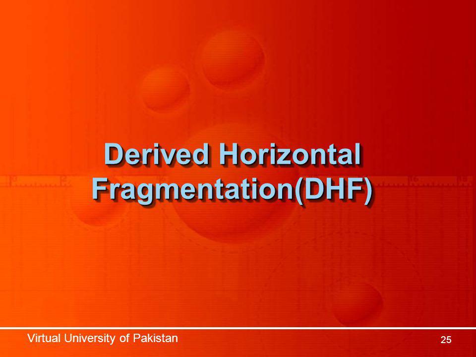Virtual University of Pakistan 25 Derived Horizontal Fragmentation(DHF)