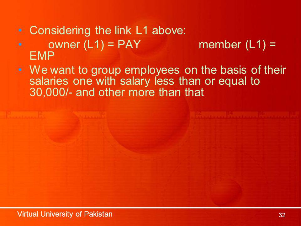 Virtual University of Pakistan 32 Considering the link L1 above: owner (L1) = PAY member (L1) = EMP We want to group employees on the basis of their s