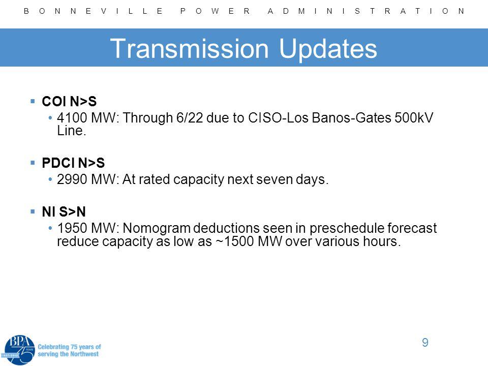 B O N N E V I L L E P O W E R A D M I N I S T R A T I O N 9 Transmission Updates  COI N>S 4100 MW: Through 6/22 due to CISO-Los Banos-Gates 500kV Line.