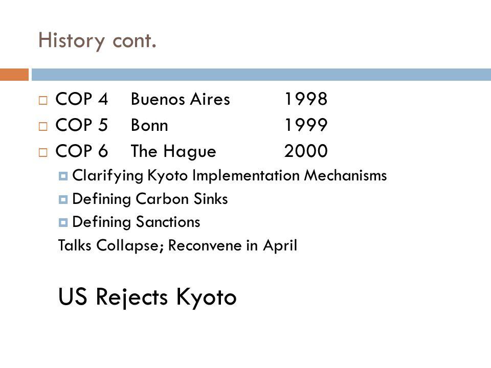 History cont.  COP 4 Buenos Aires 1998  COP 5 Bonn 1999  COP 6 The Hague 2000  Clarifying Kyoto Implementation Mechanisms  Defining Carbon Sinks