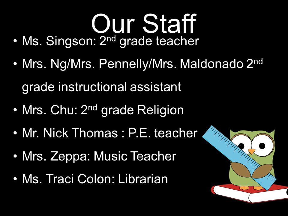 Ms.Lauren Singson Educational Background CSU East Bay: B.S.