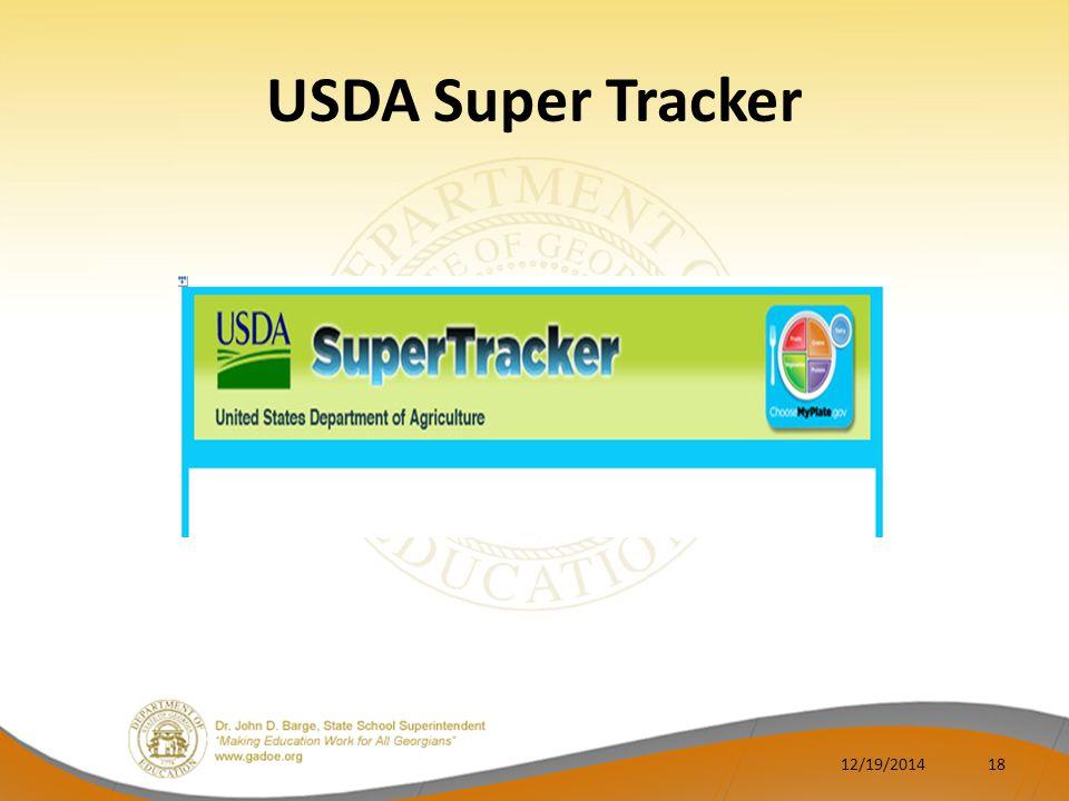 USDA Super Tracker 12/19/201418