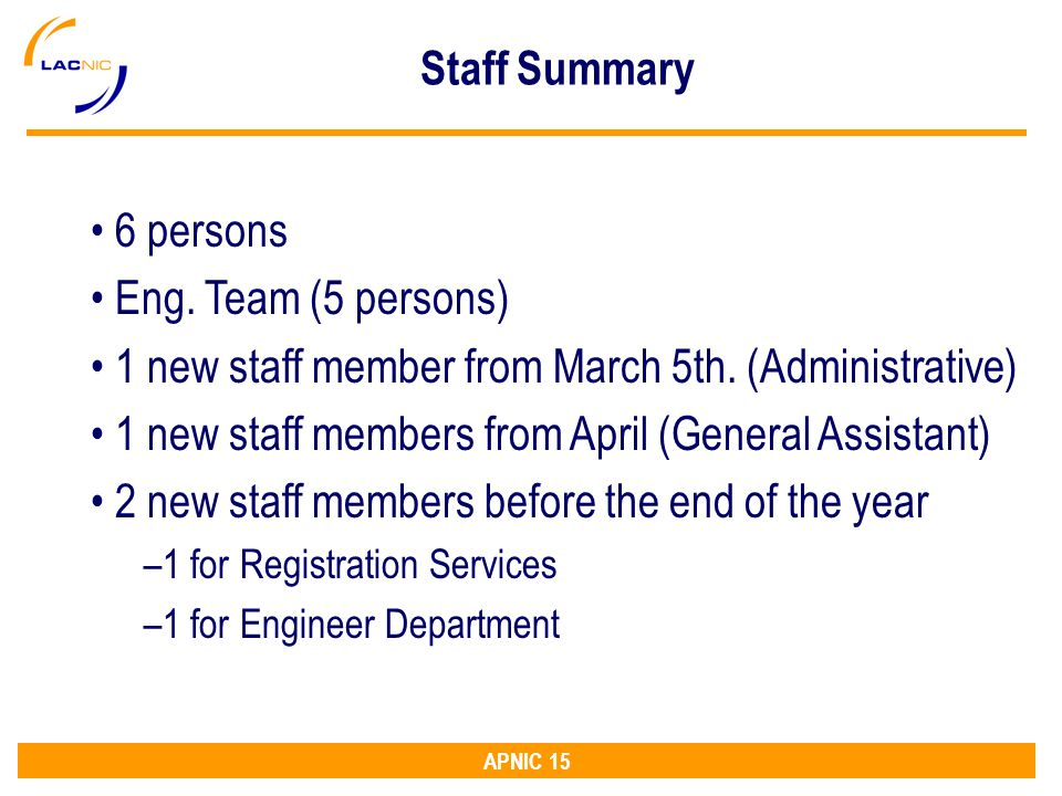 APNIC 15 Staff Summary 6 persons Eng. Team (5 persons) 1 new staff member from March 5th. (Administrative) 1 new staff members from April (General Ass