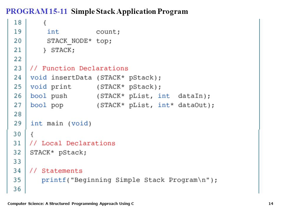 Computer Science: A Structured Programming Approach Using C14 PROGRAM 15-11Simple Stack Application Program