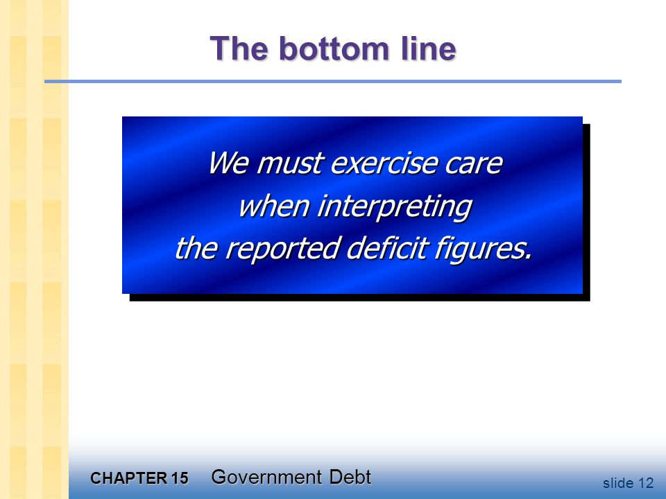 CHAPTER 15 Government Debt slide 12 The bottom line We must exercise care when interpreting the reported deficit figures.