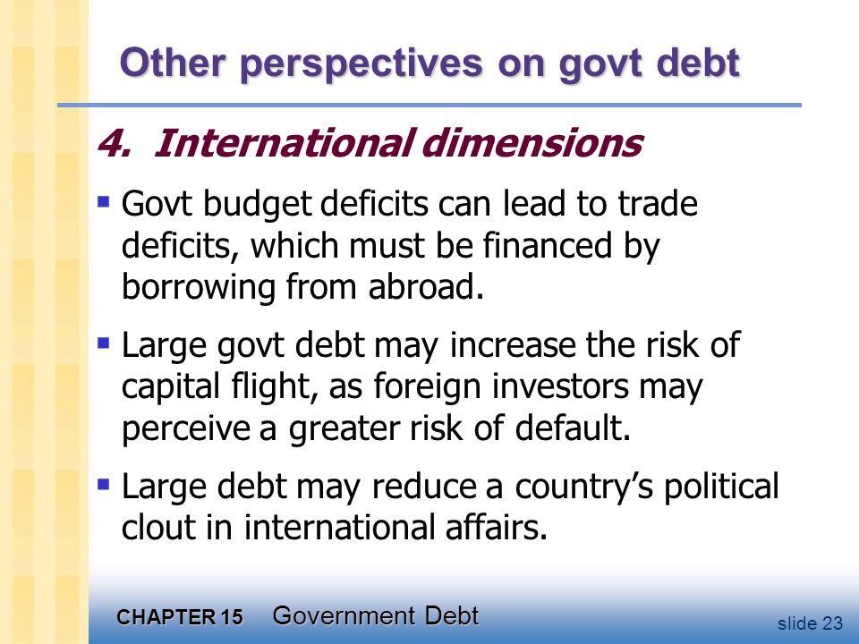 CHAPTER 15 Government Debt slide 23 Other perspectives on govt debt 4.